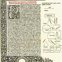 Elementa geometriae, Campano da Novara (1482) | Přesný čas online cz