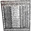 Závěsný kalendář z konce 16. století