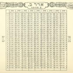 Lunisolárním kalendářem je například kalendář Židovský